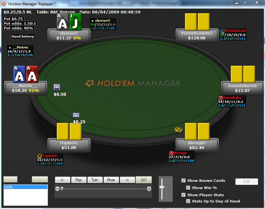 Holdem Manager replayer hand main